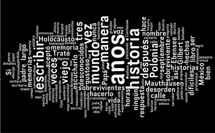 Idioma-lengua-palabras-y-letras